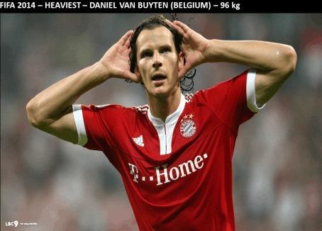 Daniel Van Buyten