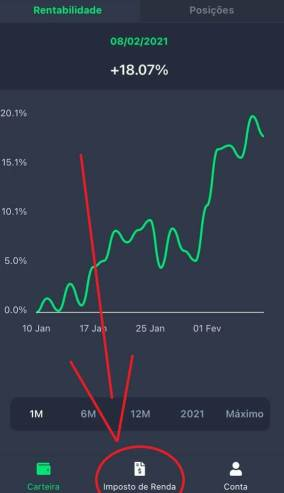 Tela de rentabilidade dos investimentos em bolsa de valores