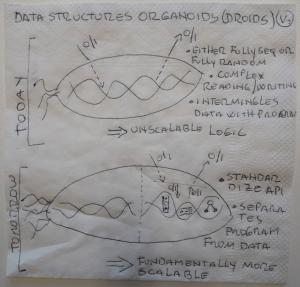 example napkin sketch