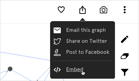 graph-embed