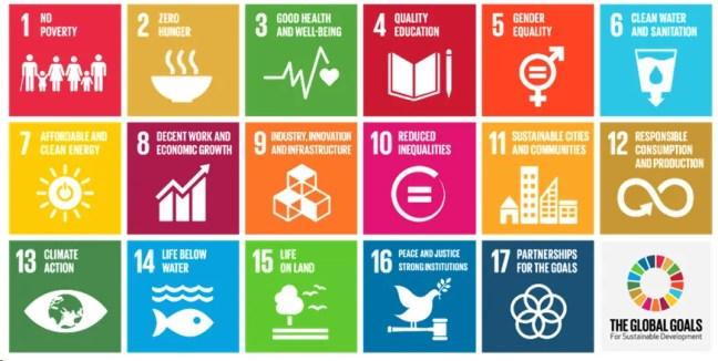 UNGC SDG
