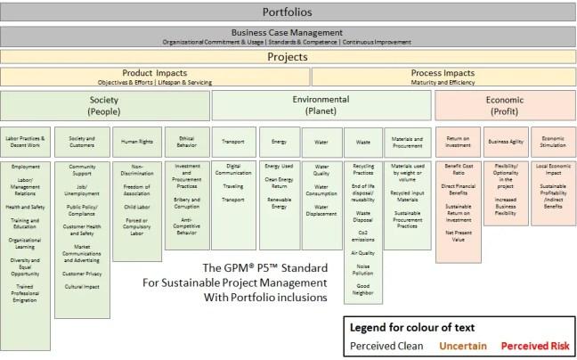 GPM P5 Model - Clean