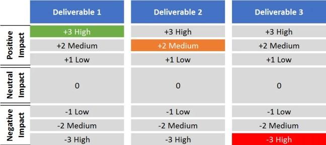 p5_risk_analysis