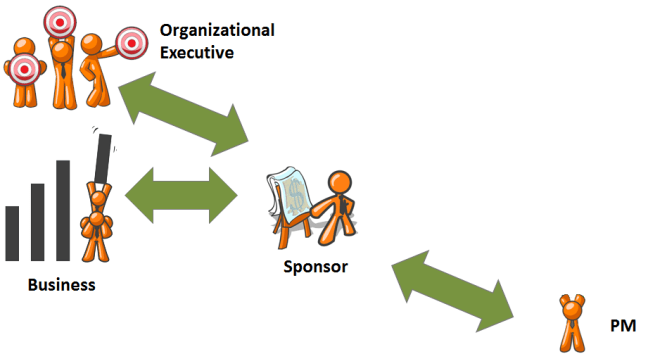 evolution-of-project-mgmt-1