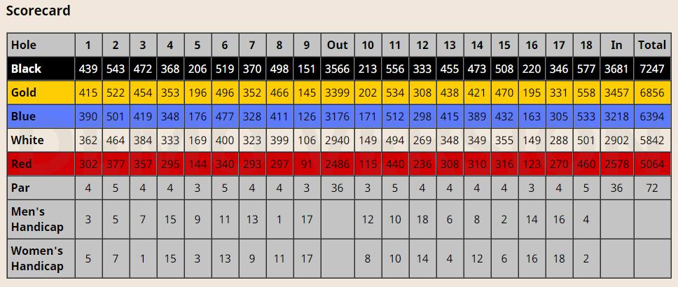 Rams Hill Golf Club Borrego Springs California Scorecard