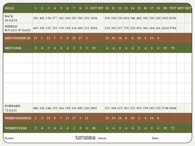Los Amigos Golf Course Downey California Scorecard
