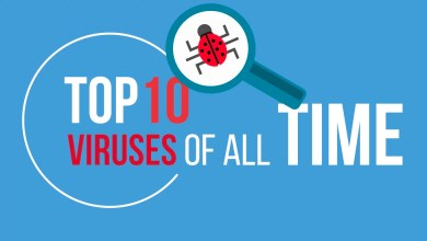 Top 10 the most dangerous viruses of all time