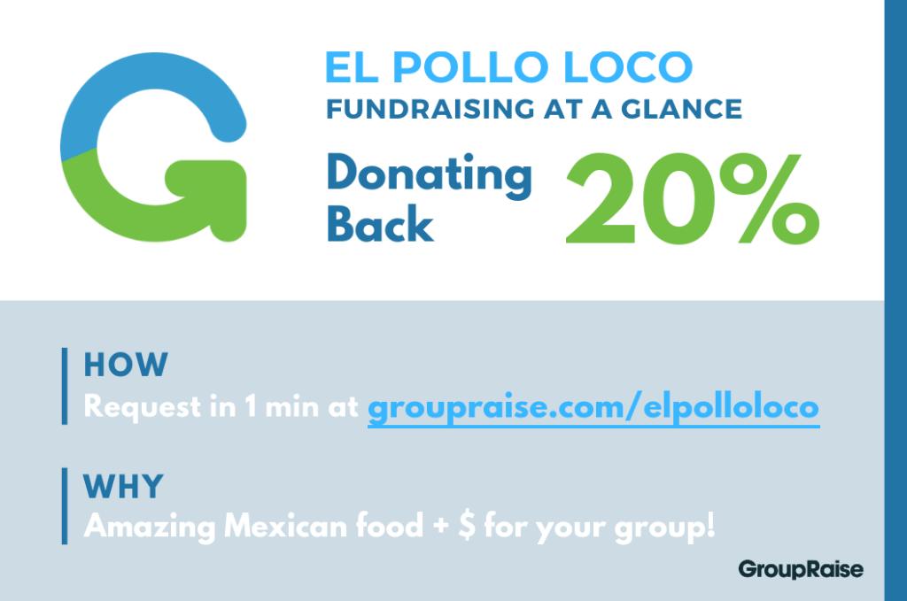 Infographic: El Pollo Loco fundraising at a glance