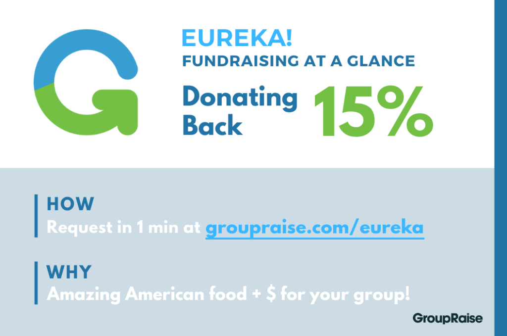 Infographic: Eureka fundraising at a glance