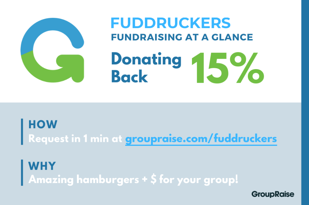 Infographic: Fuddruckers fundraising at a glance