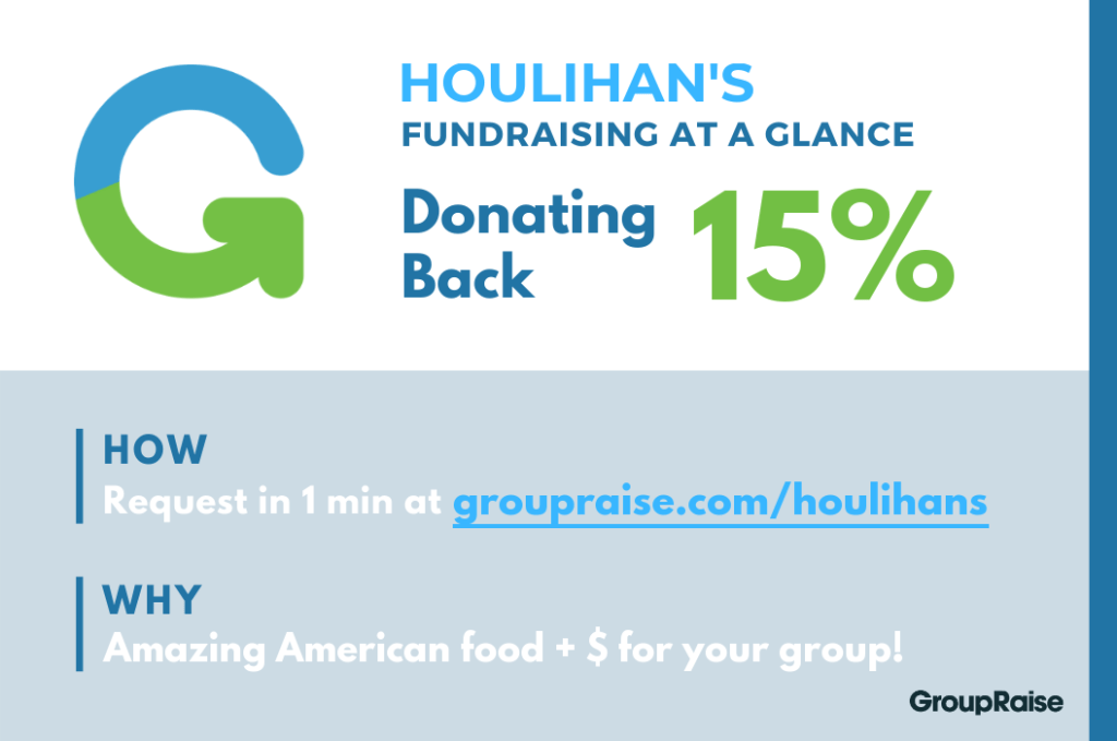 Infographic: Houlihan's fundraising at a glance