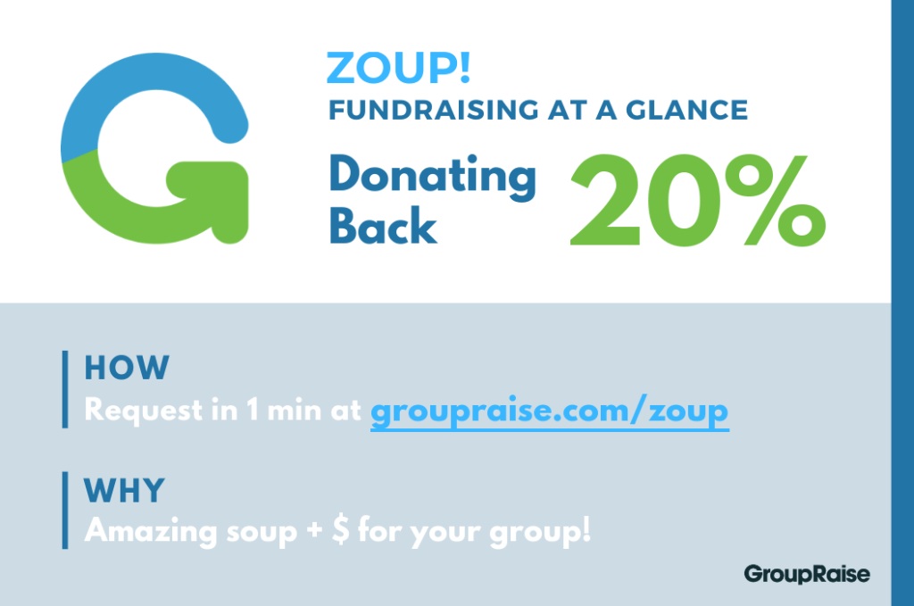 Infographic: Zoup! fundraising at a glance