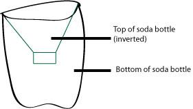 soda-bottle-filter