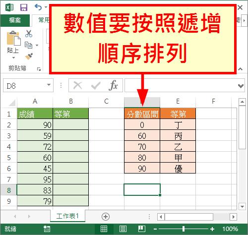 Excel LOOKUP 函數教學:查詢表格,找出對應資料 - G. T. Wang