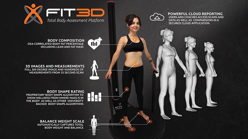 3d scanner benefits