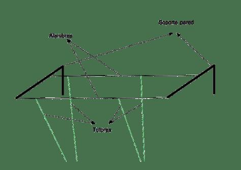 Estructura Tendedero Lupulo