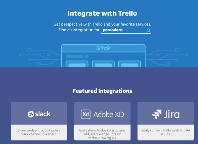 Trello Integrations