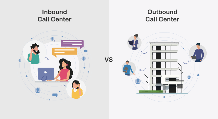 Inbound Outbound Call Center
