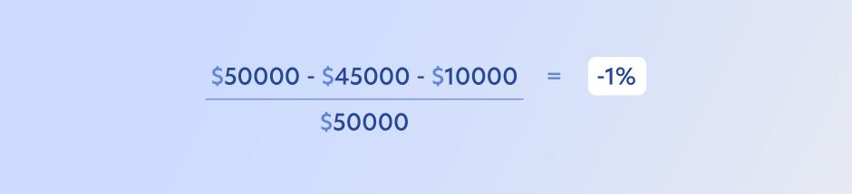 ($50000-$45000-$10000)/$50000