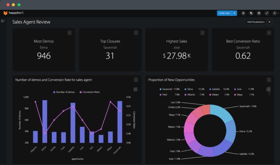 bulk-data-insights