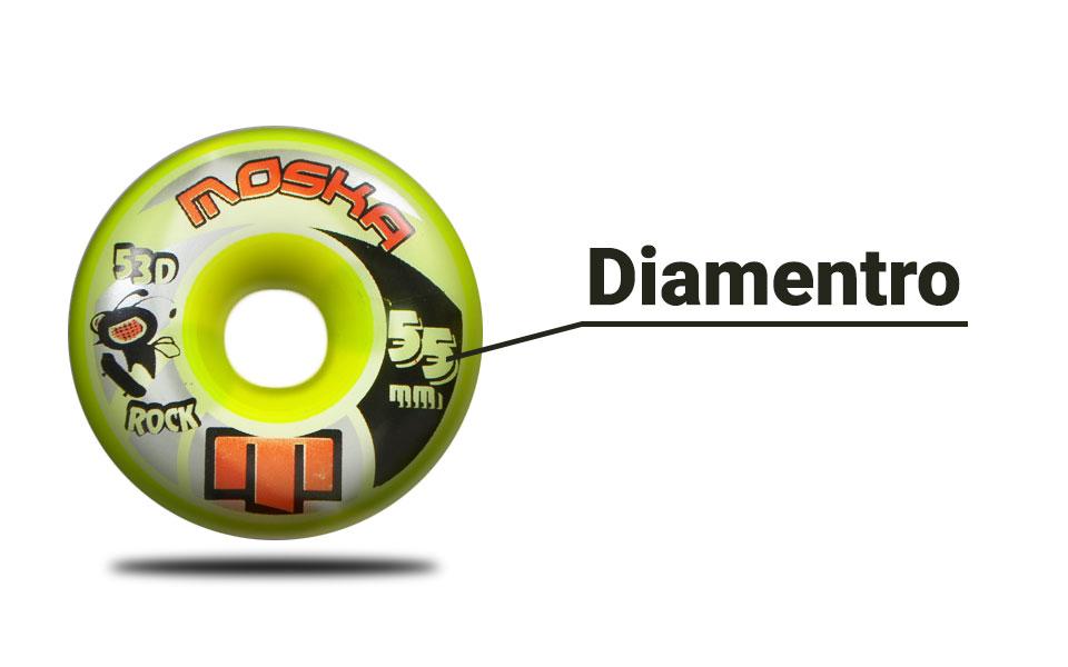 diâmetro - tipo de roda de skate