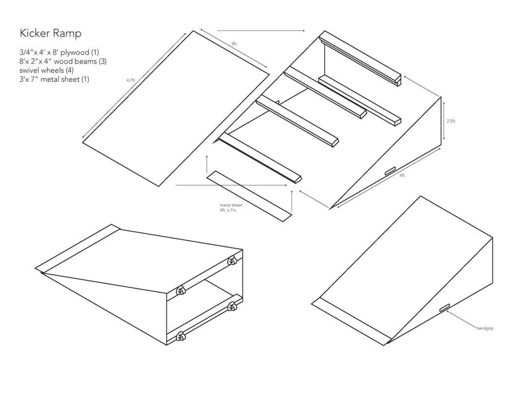 Como construir uma pista de skate: Projete a estrutura antecipadamente