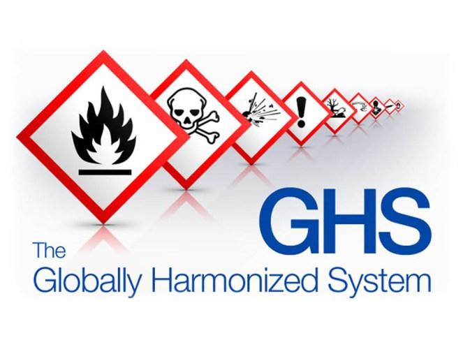 ghs-means