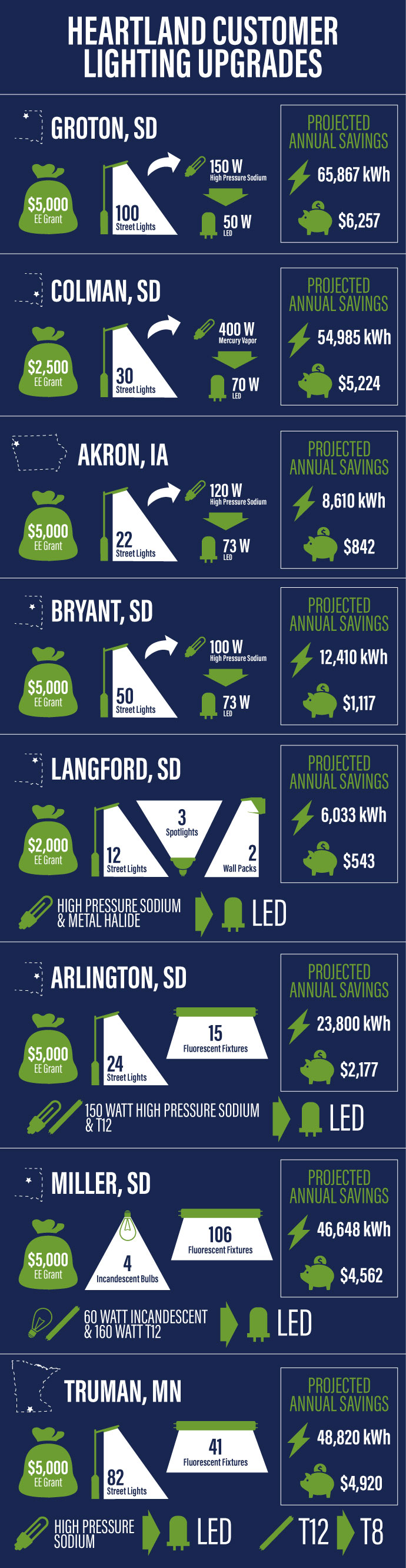 LED-infographic-2016