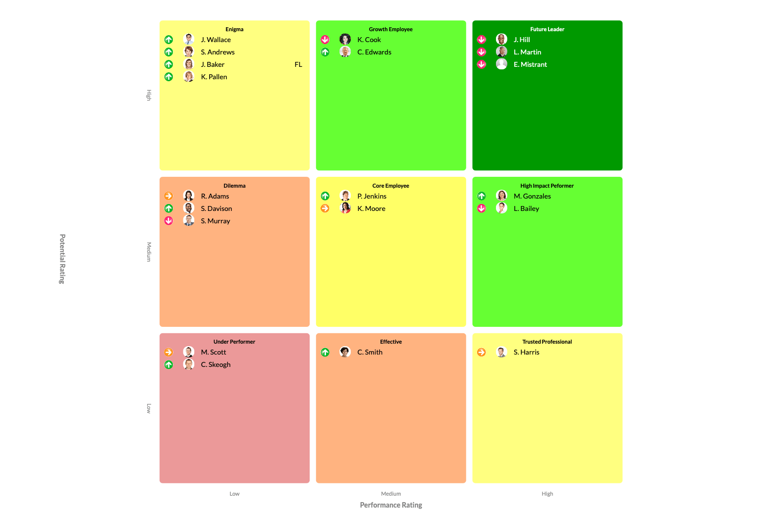 Box 9 Template Excel Grid Blank