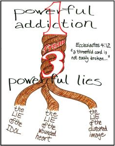 One Addiction, Three Lies