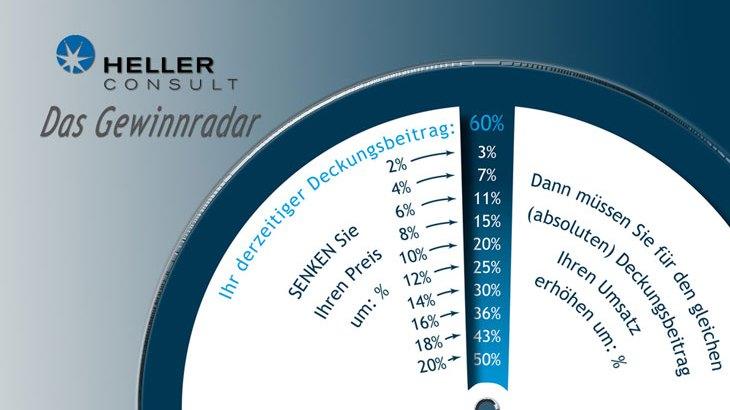 Gewinnradar Heller Consult Steuern Wien