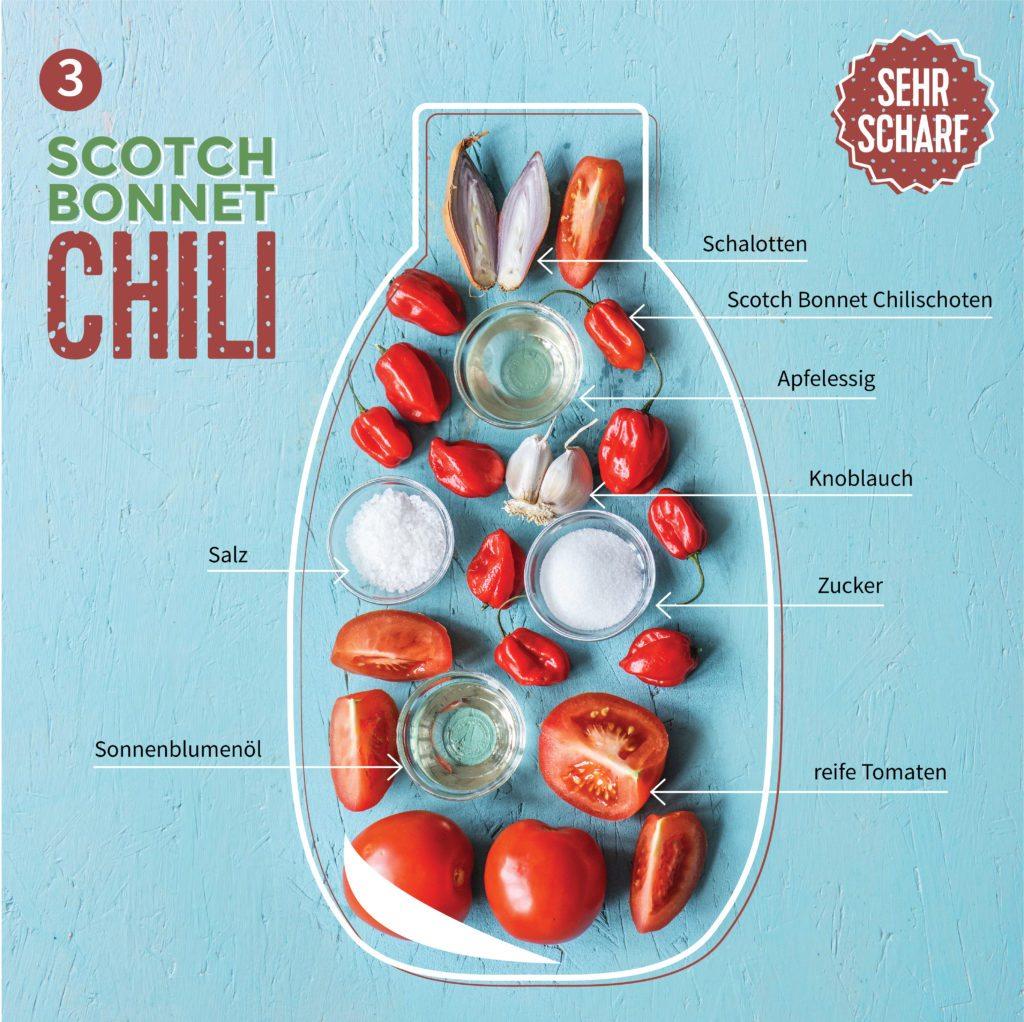 Scotch Bonnet Chili Zutaten
