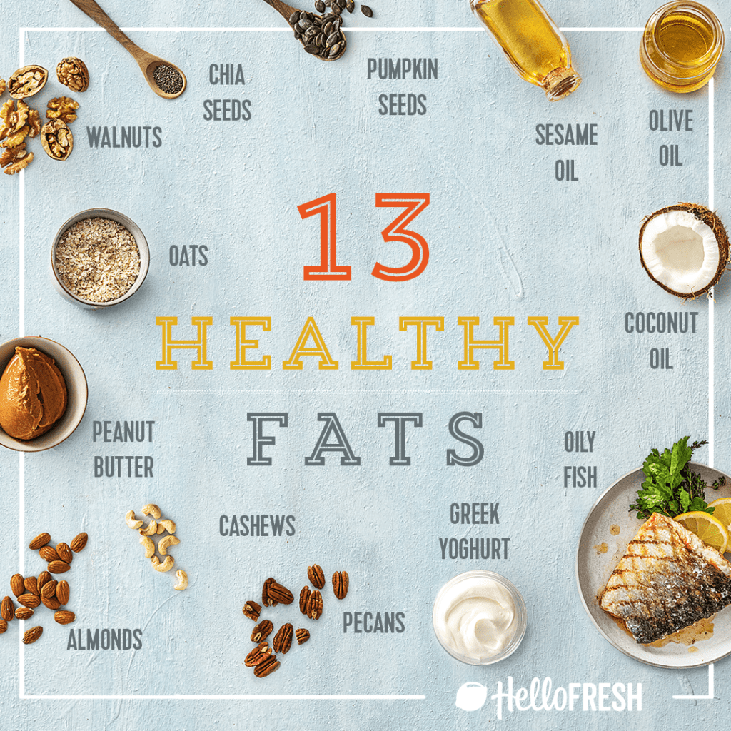 13 Healthy Fats To Include In Your Diet Hellofresh Food Blog