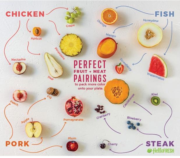 kid-friendly recipes-perfect pairings-HelloFresh-infographic