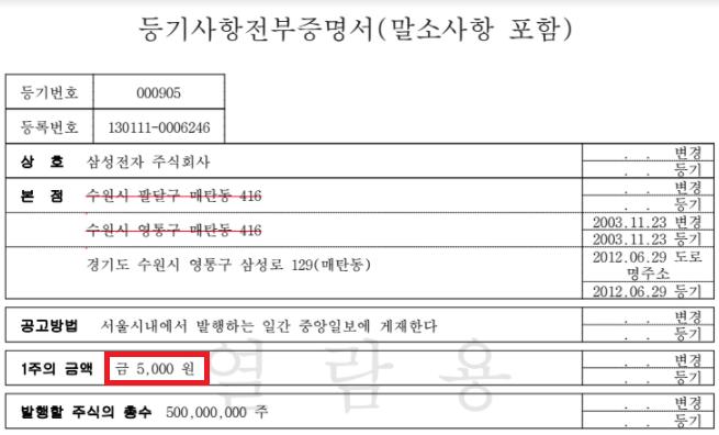 삼성전자 등기부에 1주의 금액이 5,000원으로 표시되어 있는 모습