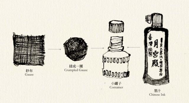 Dry Ink Anleitung von Kiah Kiean
