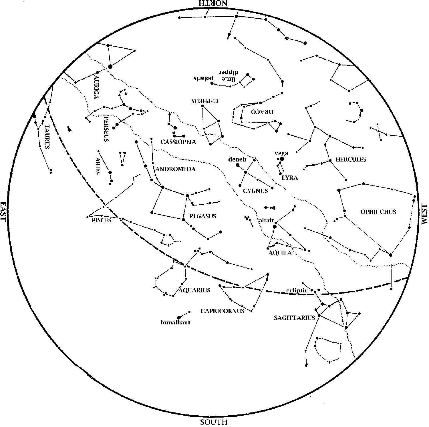 Seeing Stars With James Wooten Planets Near Alignment