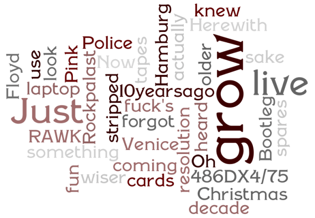 Word cloud of Twitter's RSS feed