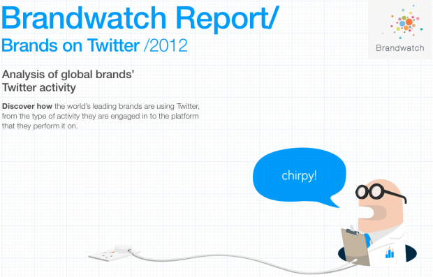 Brandwatch Twitter Report 2012