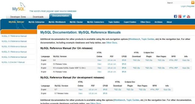 documentacion mysql