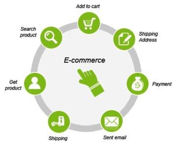 variedad de opciones e commerce