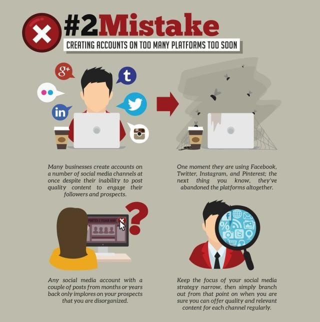 Social media Marketing Mistakes, 8 Social Media Marketing Mistakes to Avoid (Infographic), Hostripples Web Hosting