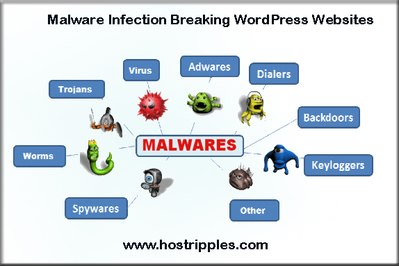 Malware Infection Breaking WordPress Websites, Hostripples Web Hosting