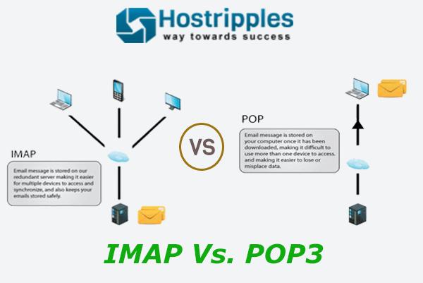 IMAP vs POP3: How POP3 / IMAP protocols work with the mail server, Hostripples Web Hosting