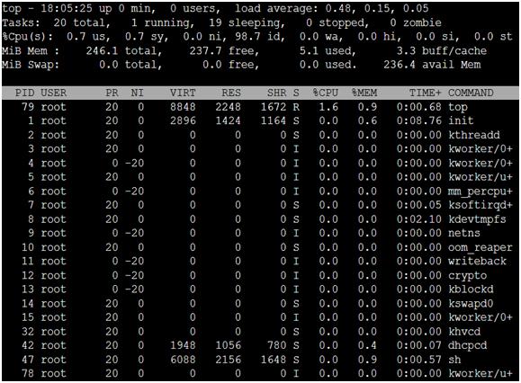 10 RAM consuming processes