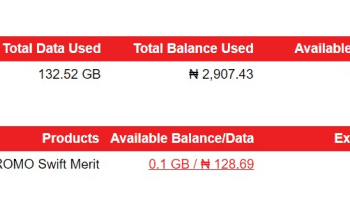 Why I asked GTBank to disable USSD banking for my account