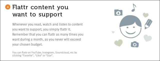flattr-content