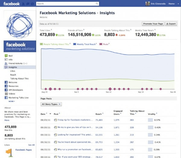 facebook metrics resized 600