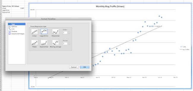 Window of trendline options in Excel