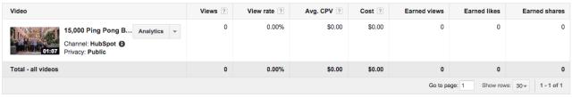 pubblico-metrics.png